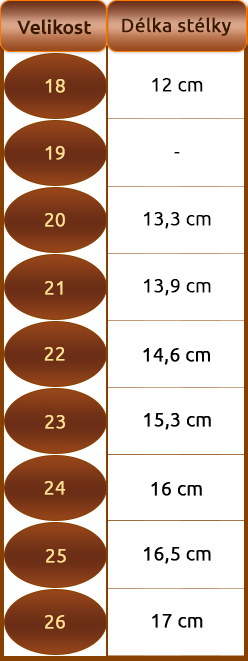 Bačkůrky Befado - speedy  9b9b6f05f7